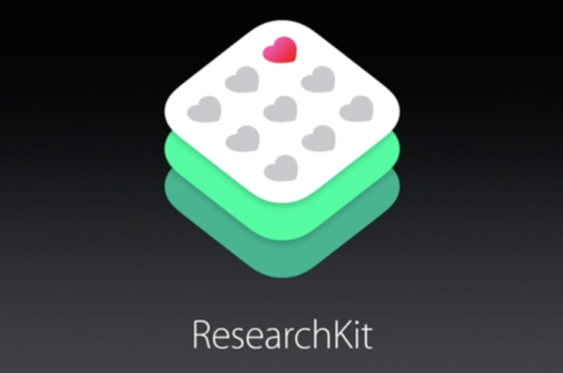 research kit